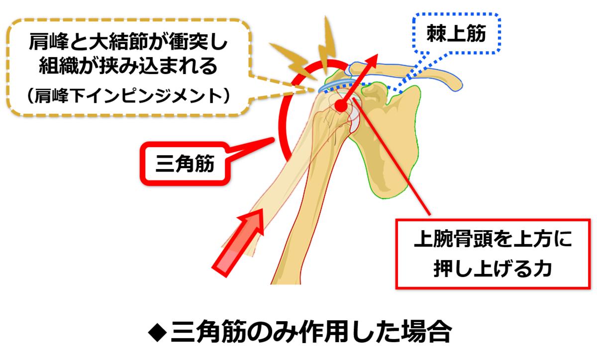 f:id:sunao-hiroba:20200918163748p:plain