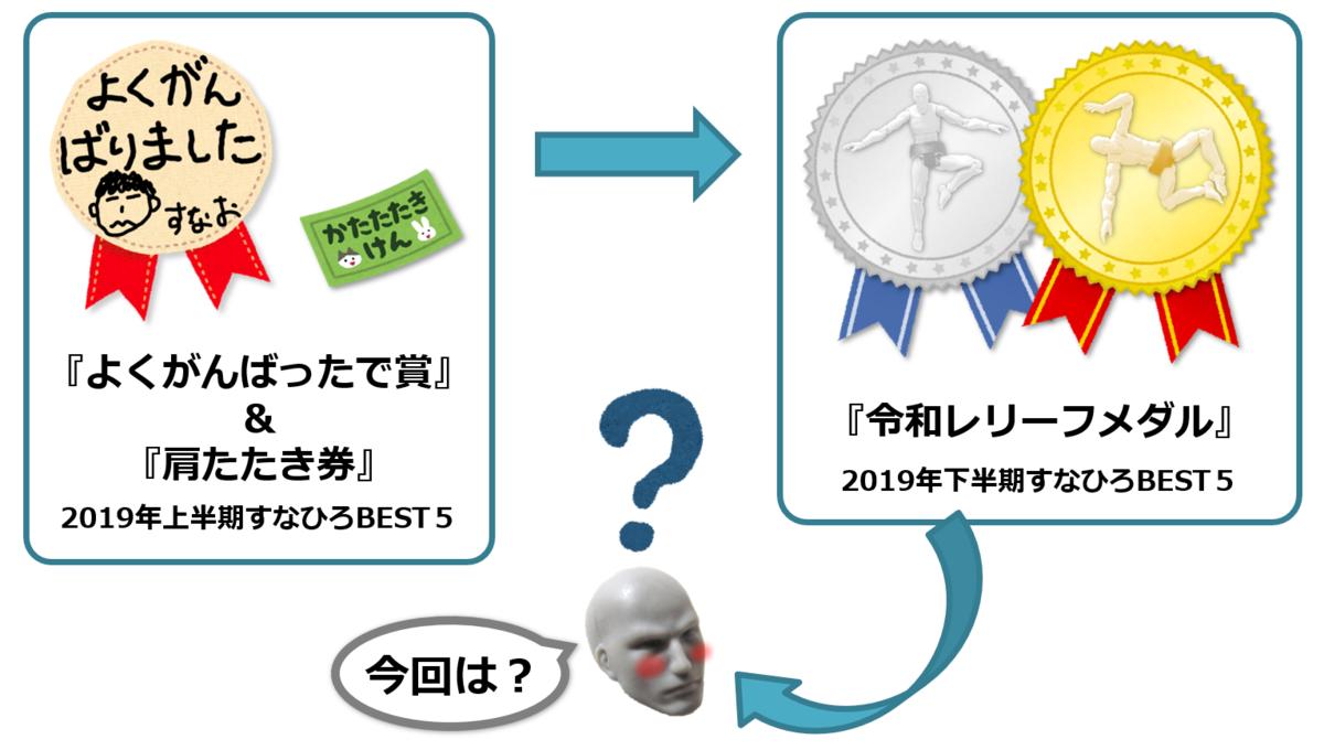 f:id:sunao-hiroba:20201008193757p:plain