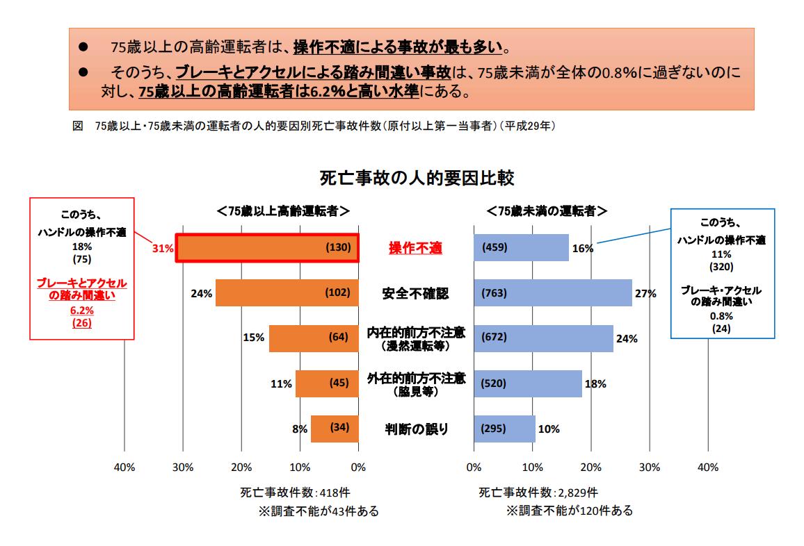 f:id:sunao-hiroba:20201016171725p:plain