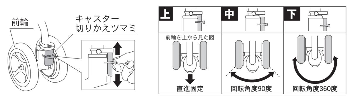 f:id:sunao-hiroba:20201114113303p:plain
