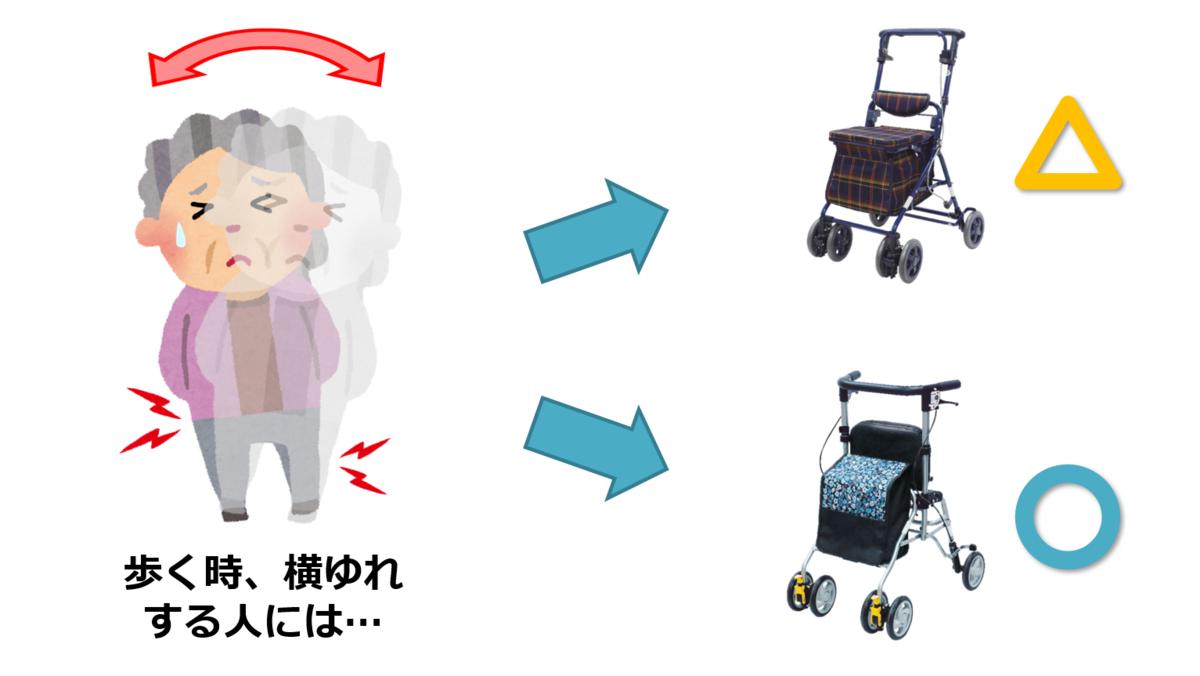 f:id:sunao-hiroba:20201114120104p:plain