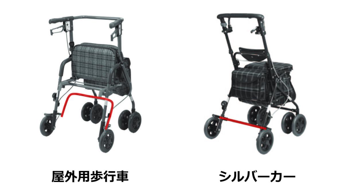 f:id:sunao-hiroba:20201114131130p:plain