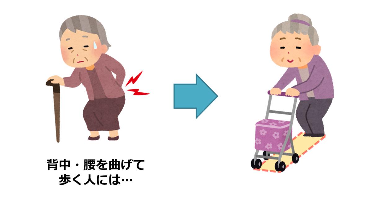 f:id:sunao-hiroba:20201114164719p:plain
