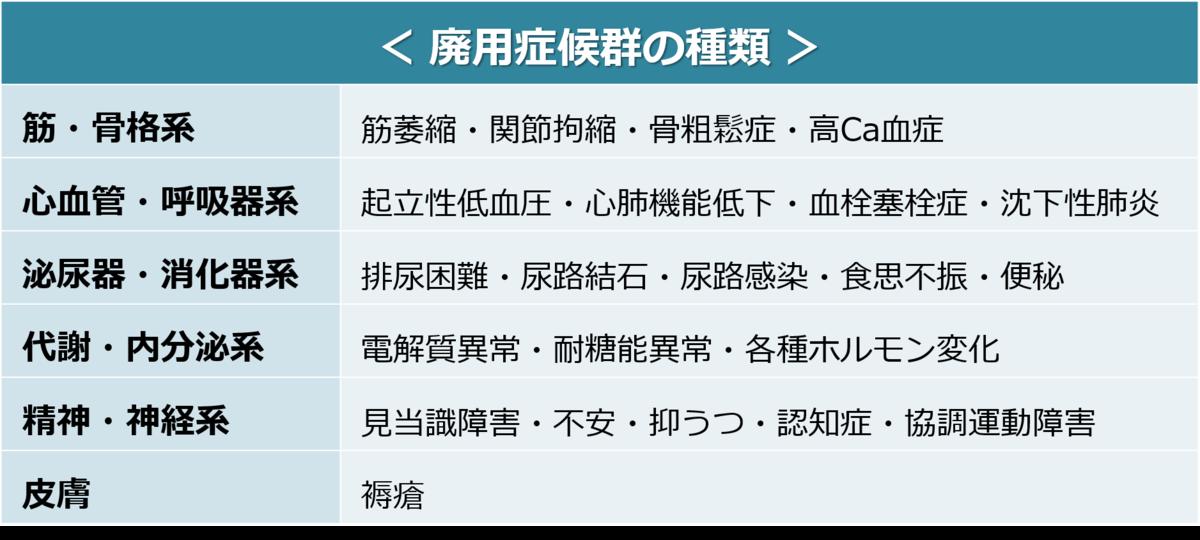 f:id:sunao-hiroba:20201217175514p:plain