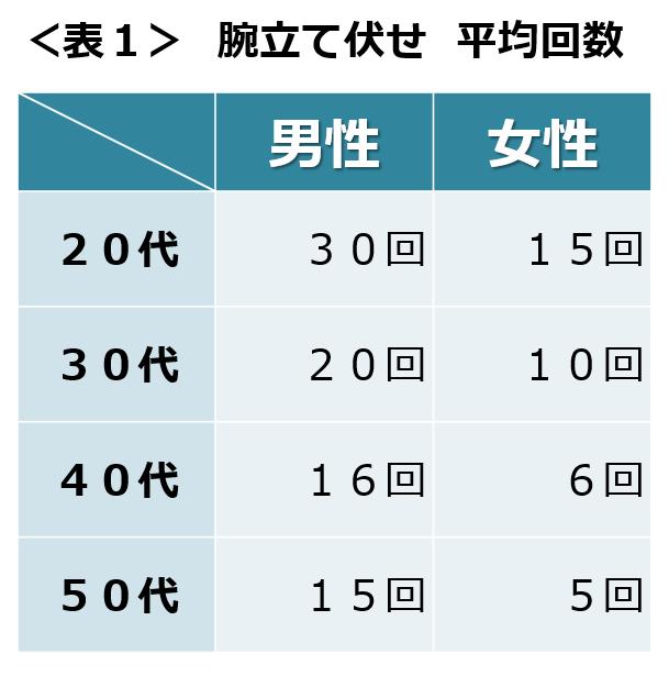 f:id:sunao-hiroba:20210206153249p:plain