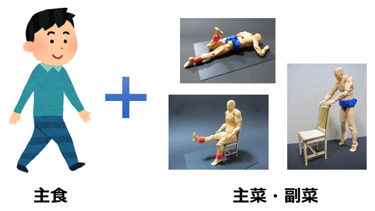 f:id:sunao-hiroba:20210206162938p:plain
