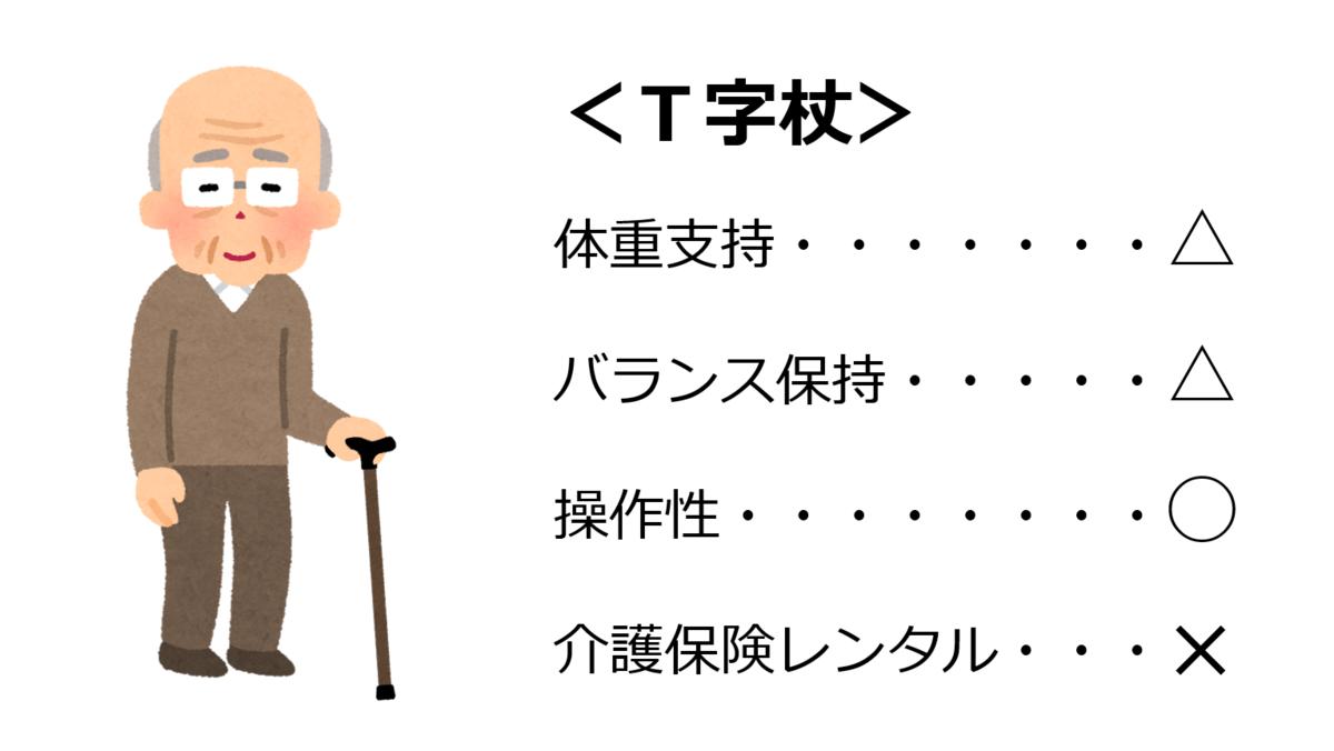 f:id:sunao-hiroba:20210320104430p:plain
