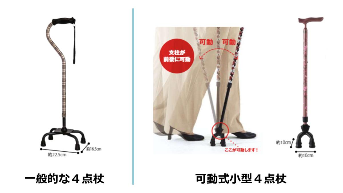 f:id:sunao-hiroba:20210320104637p:plain