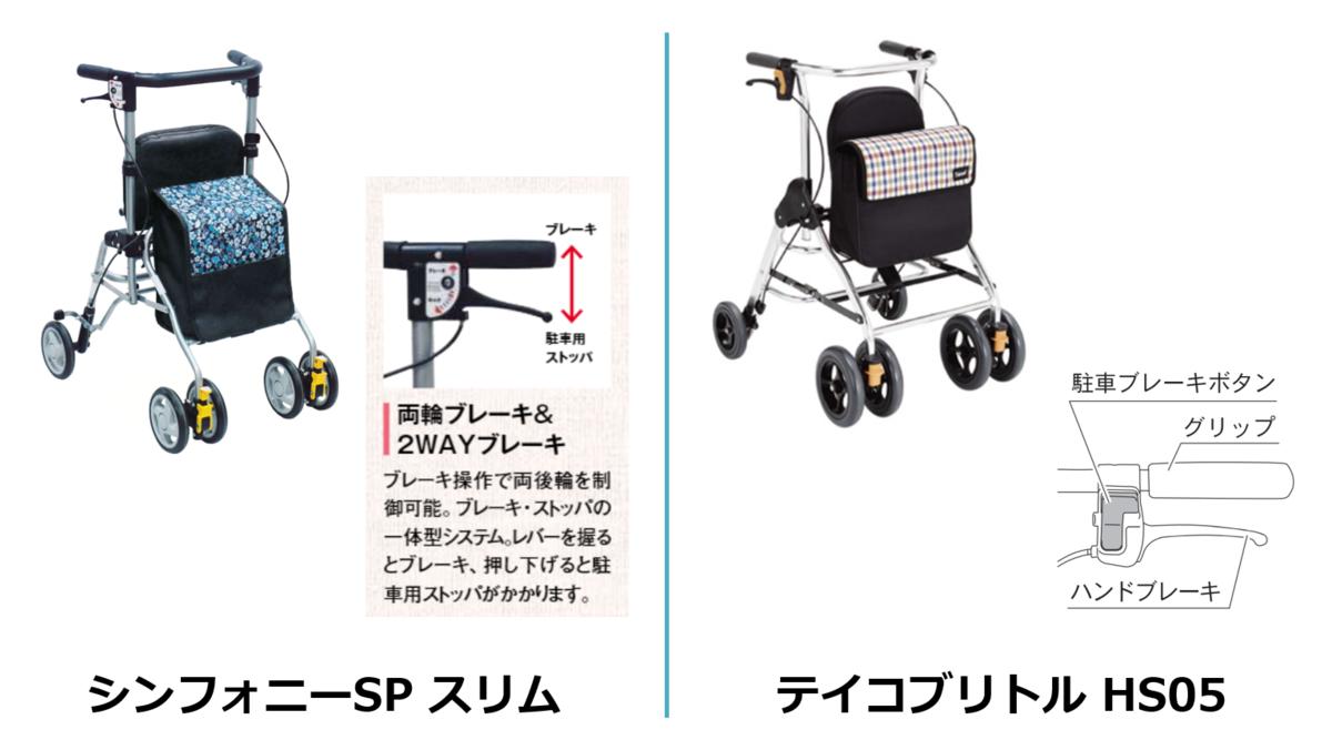 f:id:sunao-hiroba:20210320112424p:plain