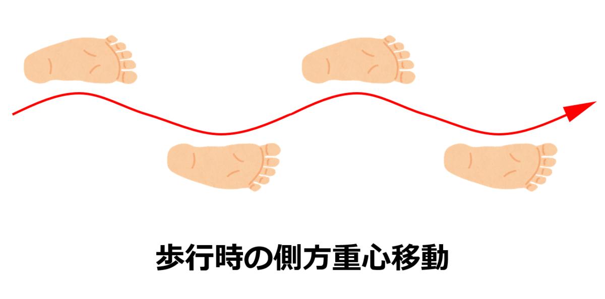 f:id:sunao-hiroba:20210424122401p:plain