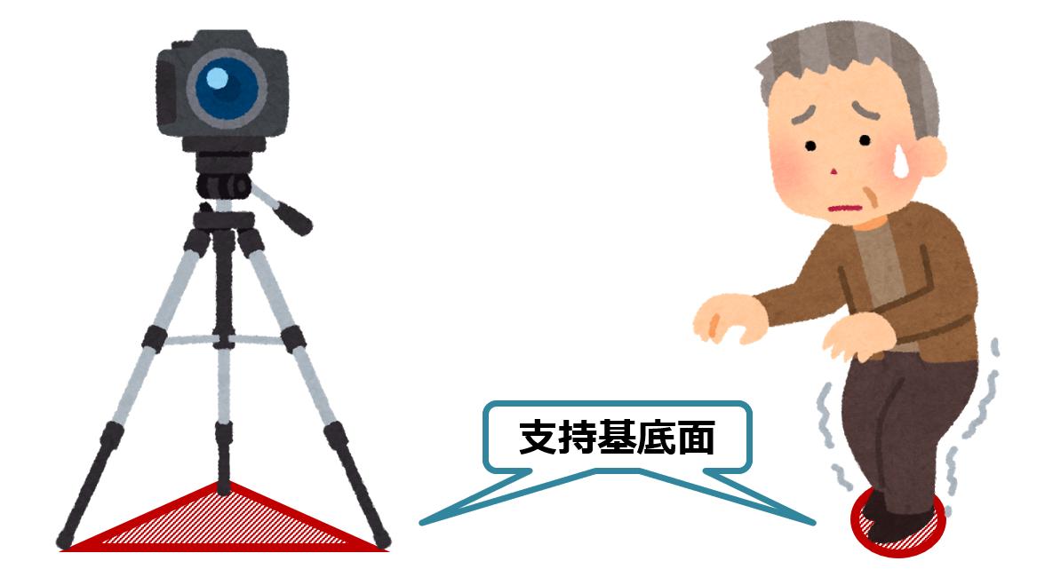 f:id:sunao-hiroba:20210507201150p:plain