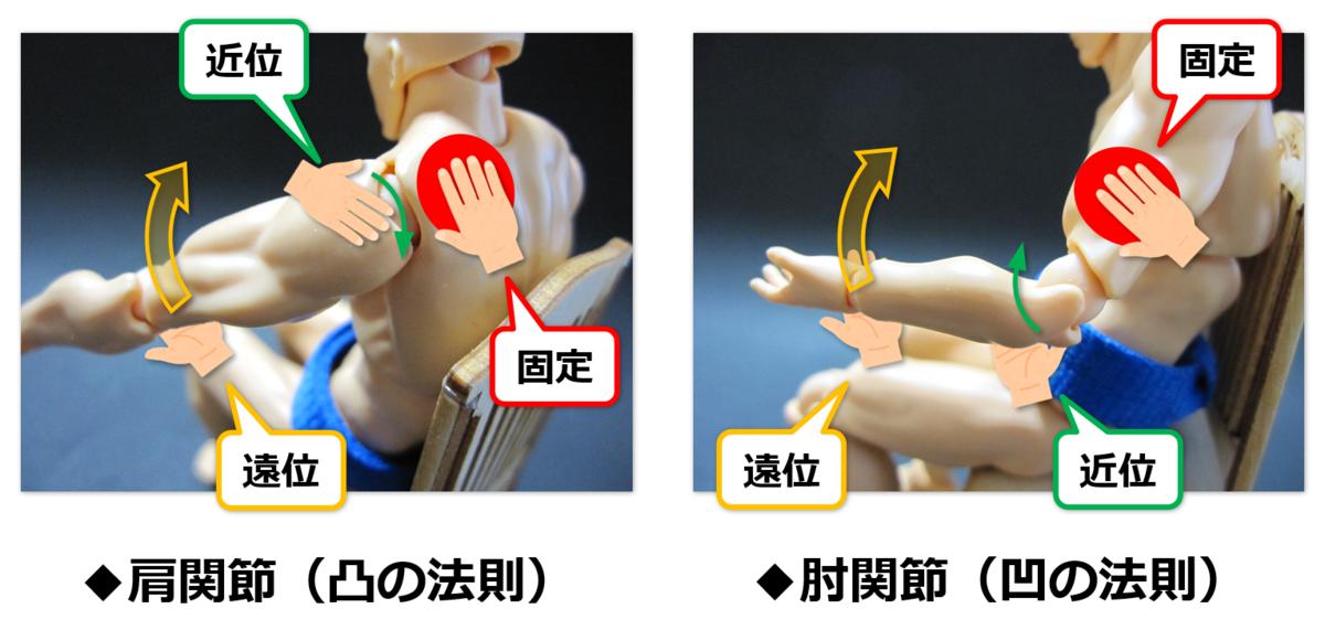 f:id:sunao-hiroba:20210522133112p:plain
