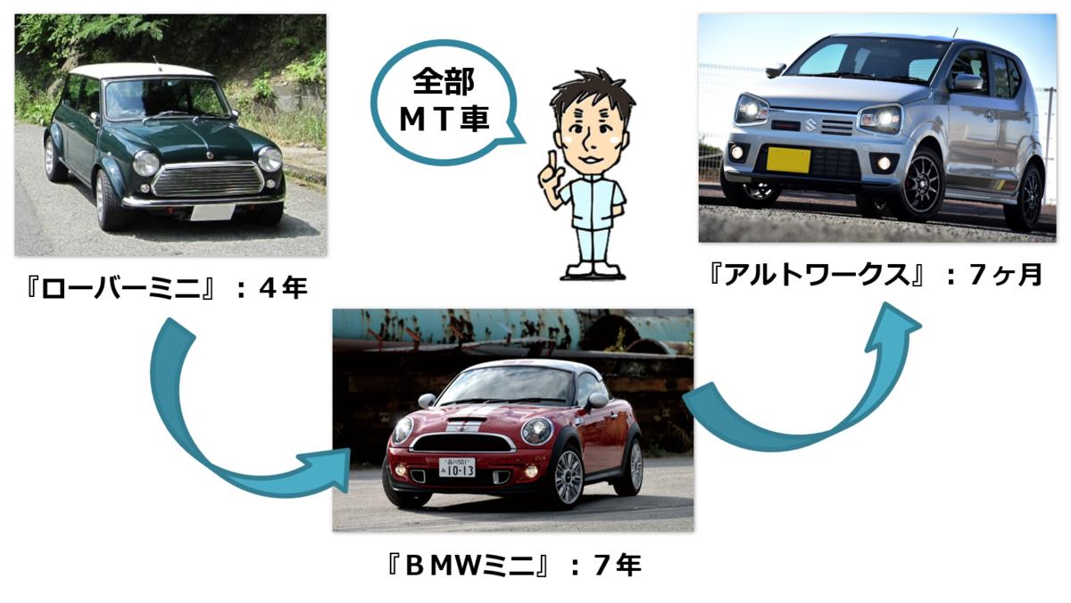 f:id:sunao-hiroba:20210709122905p:plain