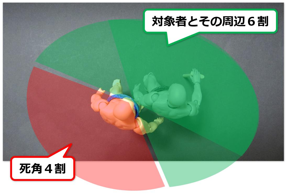 f:id:sunao-hiroba:20210821141243p:plain
