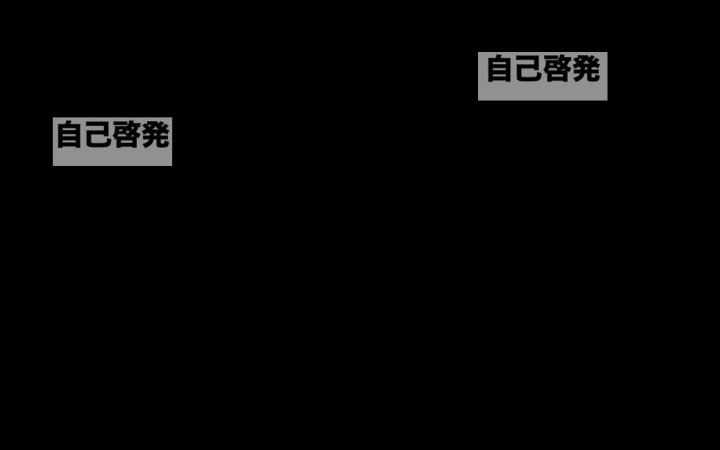 f:id:sunapong:20171017195210p:plain
