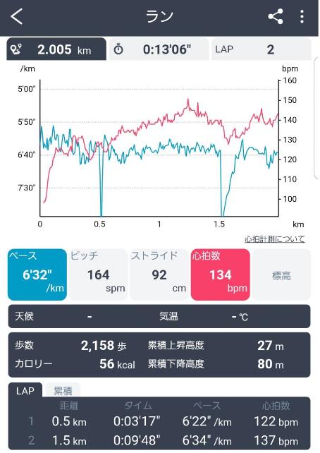 f:id:sunchan33:20190908000205p:plain