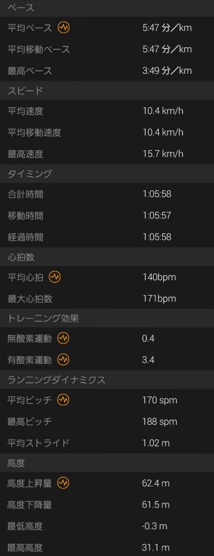 f:id:sunchan33:20200114220802p:plain
