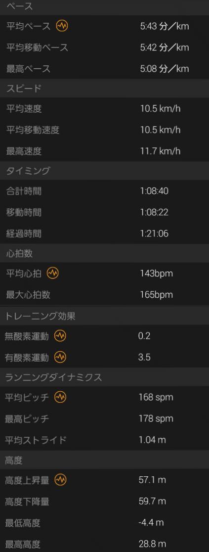 f:id:sunchan33:20200119231229p:plain