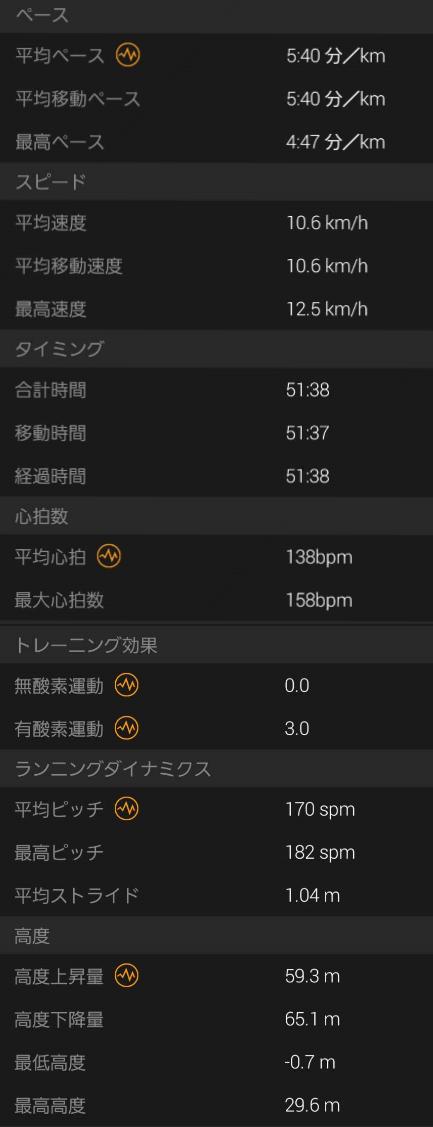 f:id:sunchan33:20200205003620p:plain