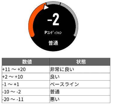 f:id:sunchan33:20200216022551p:plain