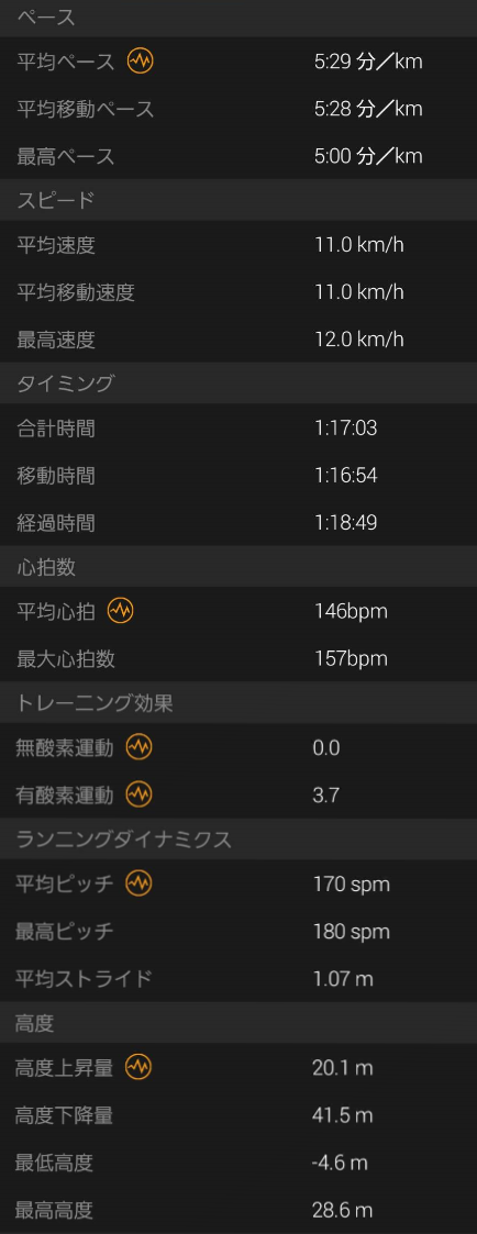 f:id:sunchan33:20200219075332p:plain