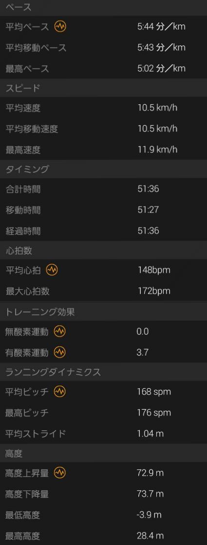 f:id:sunchan33:20200303234115p:plain