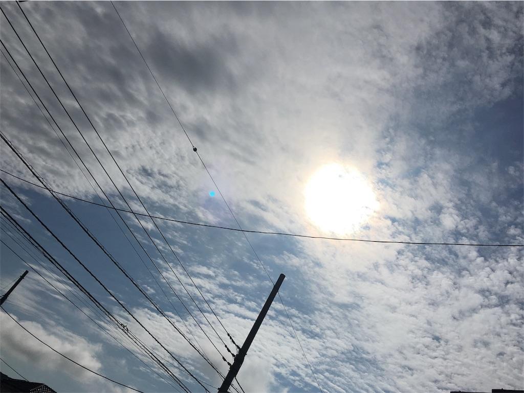 f:id:sundrivertakuya:20170731075231j:image