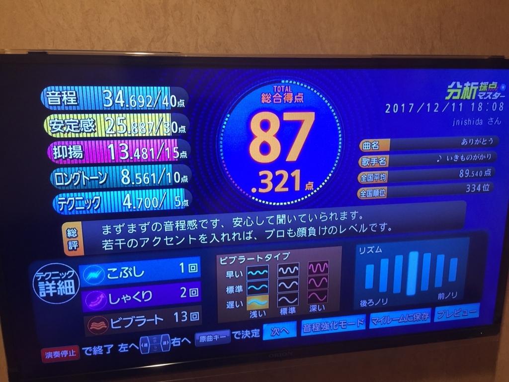 f:id:suneo-net:20171213214259j:plain