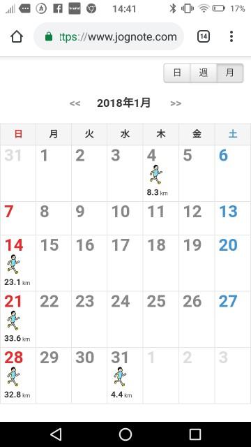 f:id:sunetsumuri:20190127230403j:image