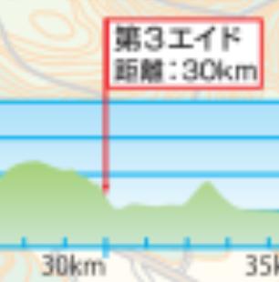 f:id:sunetsumuri:20200913232728p:plain