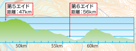 f:id:sunetsumuri:20200925231521p:plain