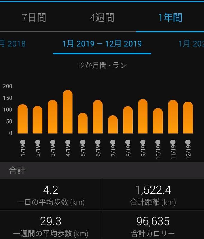 f:id:sunetsumuri:20201231221058p:plain