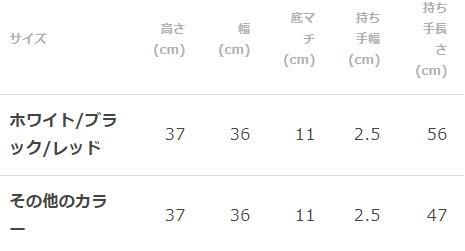 スズリのトートバッグサイズ表