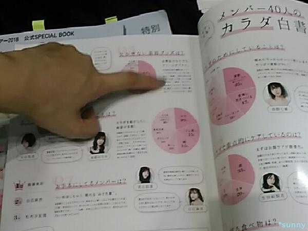白漢 しろ彩は雑誌に紹介されました。