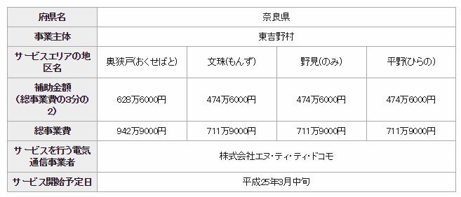 f:id:sunoho:20180511005303p:image