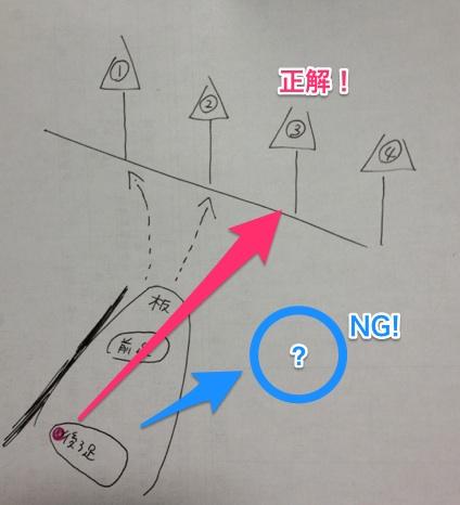 f:id:sunooo:20140203214149j:plain
