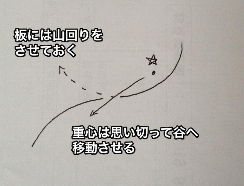 f:id:sunooo:20140208103518j:plain