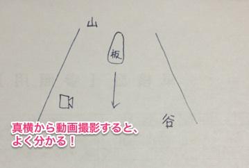 f:id:sunooo:20140215203046j:plain