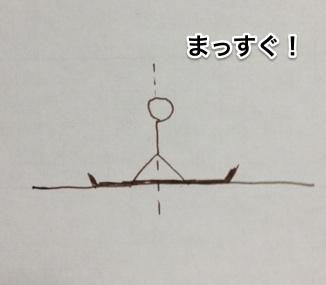 f:id:sunooo:20140219205737j:plain