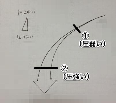f:id:sunooo:20140317202816j:plain