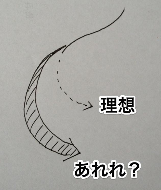 f:id:sunooo:20140321142943j:plain