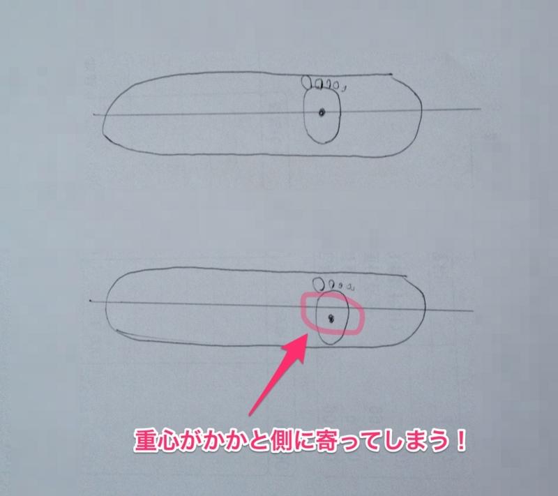 f:id:sunooo:20140413105542j:plain