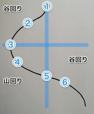 f:id:sunooo:20140531165350j:plain