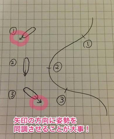 f:id:sunooo:20140602214517j:plain