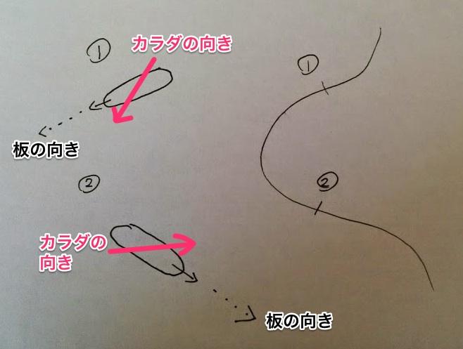 f:id:sunooo:20140604074037j:plain