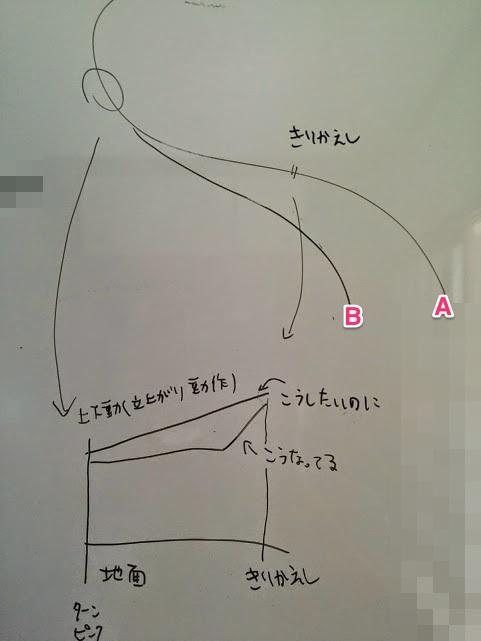 f:id:sunooo:20140923105507j:plain