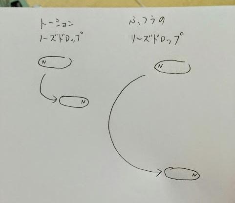 f:id:sunooo:20150201085657j:plain