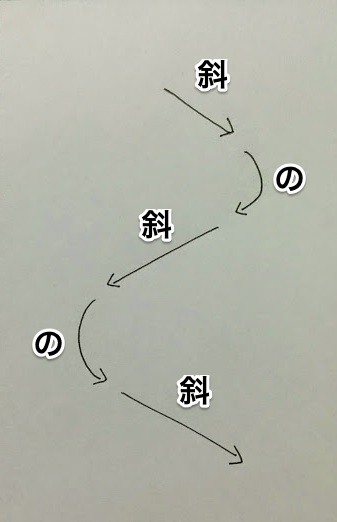 f:id:sunooo:20150208202451j:plain