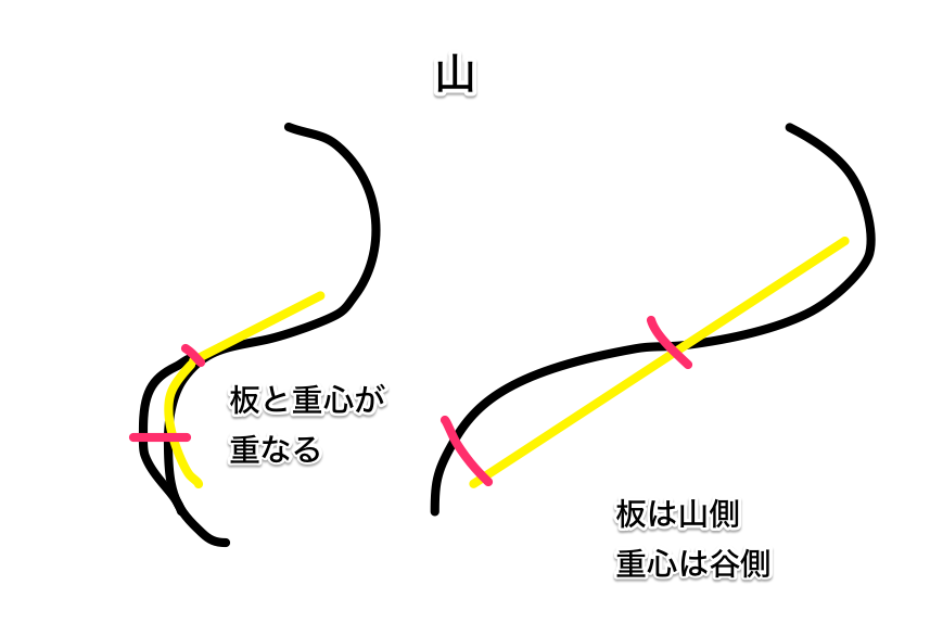 f:id:sunooo:20151226083407p:plain