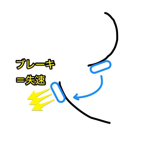 f:id:sunooo:20160207142839j:plain